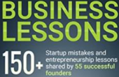 Business Lessons-150 Startup Mistakes and Entrepreneurship Lessons